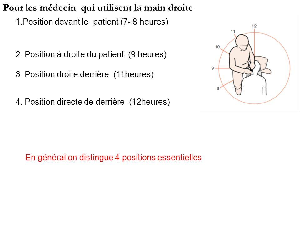 En général on distingue 4 positions essentielles Pour les médecin qui utilisent la main droite 4.