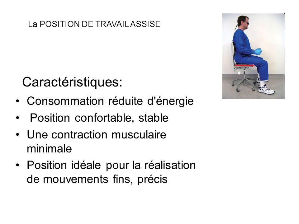 Caractéristiques: Consommation réduite d énergie Position confortable, stable Une contraction musculaire minimale Position idéale pour la réalisation de mouvements fins, précis La POSITION DE TRAVAIL ASSISE