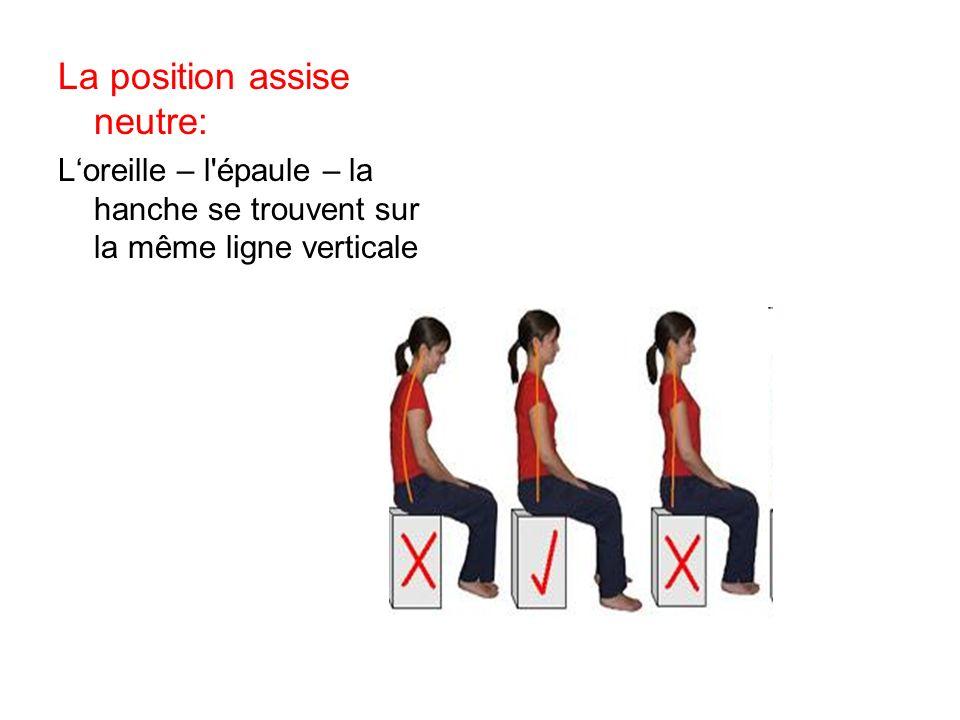 La position assise neutre: Loreille – l épaule – la hanche se trouvent sur la même ligne verticale