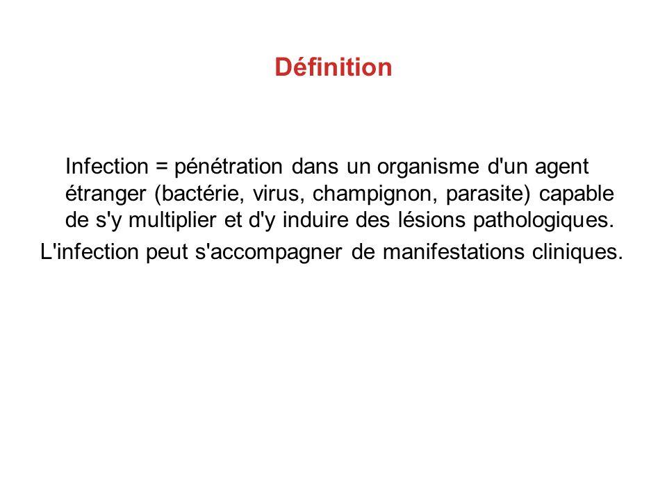 Définition Infection = pénétration dans un organisme d'un agent étranger (bactérie, virus, champignon, parasite) capable de s'y multiplier et d'y indu