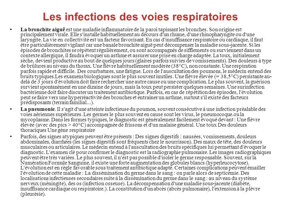 Les infections des voies respiratoires La bronchite aiguë est une maladie inflammatoire de la paroi tapissant les bronches. Son origine est principale
