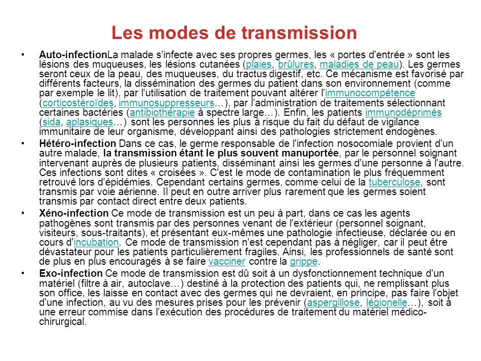 Les modes de transmission Auto-infectionLa malade s'infecte avec ses propres germes, les « portes d'entrée » sont les lésions des muqueuses, les lésio