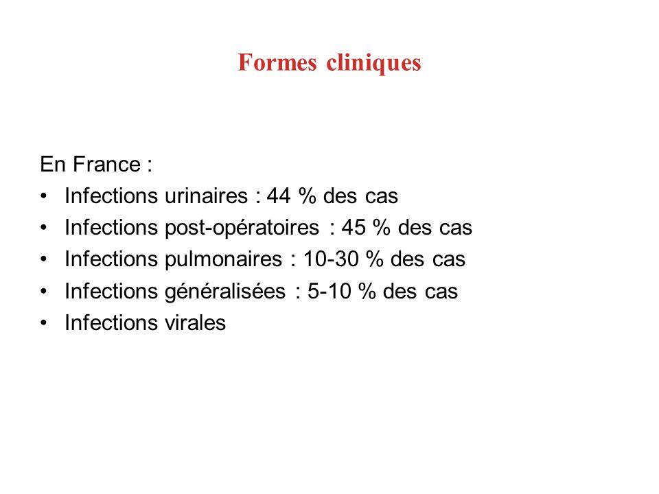 Formes cliniques En France : Infections urinaires : 44 % des cas Infections post-opératoires : 45 % des cas Infections pulmonaires : 10-30 % des cas I