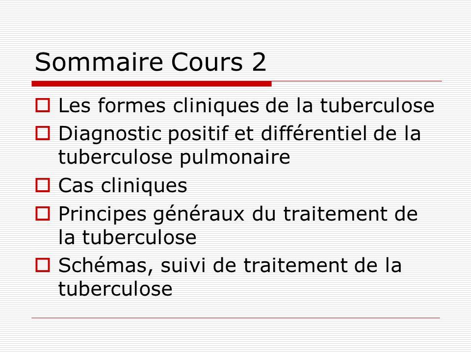 Sommaire Cours 2 Les formes cliniques de la tuberculose Diagnostic positif et différentiel de la tuberculose pulmonaire Cas cliniques Principes généra