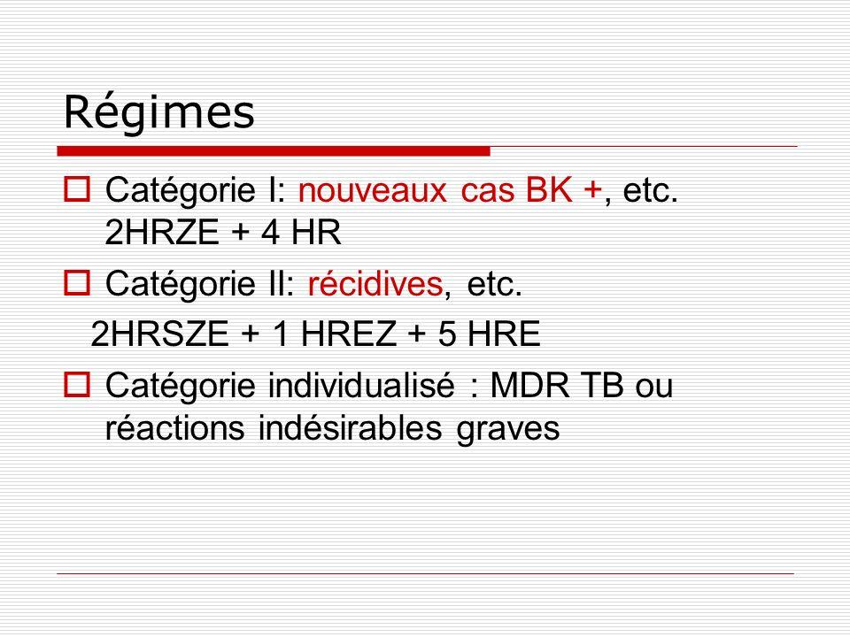 Régimes Catégorie I: nouveaux cas BK +, etc. 2HRZE + 4 HR Catégorie II: récidives, etc. 2HRSZE + 1 HREZ + 5 HRE Catégorie individualisé : MDR TB ou ré
