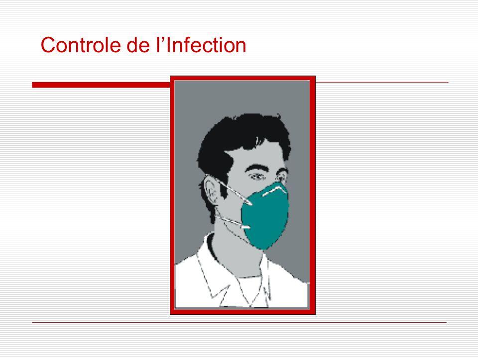 Controle de lInfection