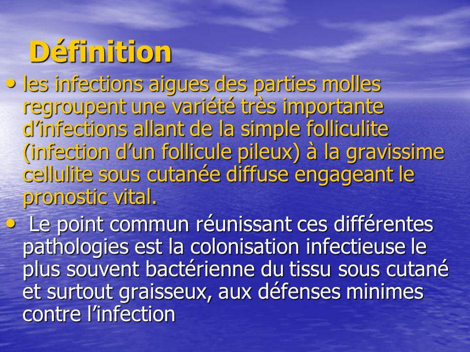 Définition les infections aigues des parties molles regroupent une variété très importante dinfections allant de la simple folliculite (infection dun