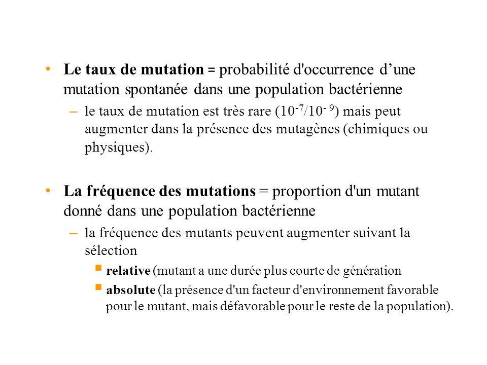 Le taux de mutation = probabilité d'occurrence dune mutation spontanée dans une population bactérienne – le taux de mutation est très rare (10 -7 /10