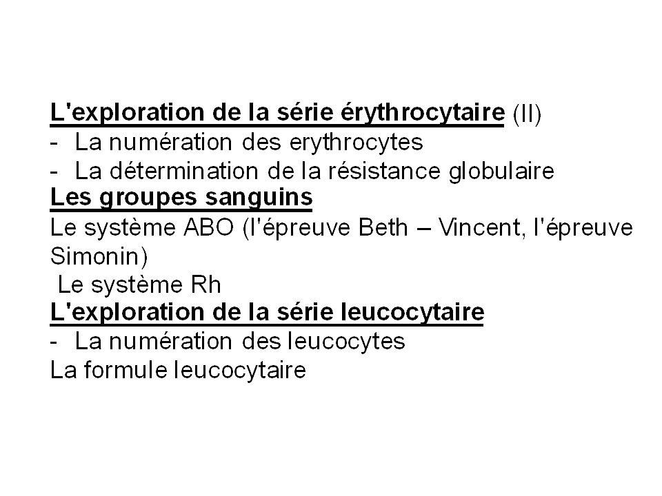 Résistance globulaire Normalement, lhémolyse commence vers 4,4 pour mille de chlorure de sodium (NaCl) et est complète à 3,4 pour mille de NaCl.