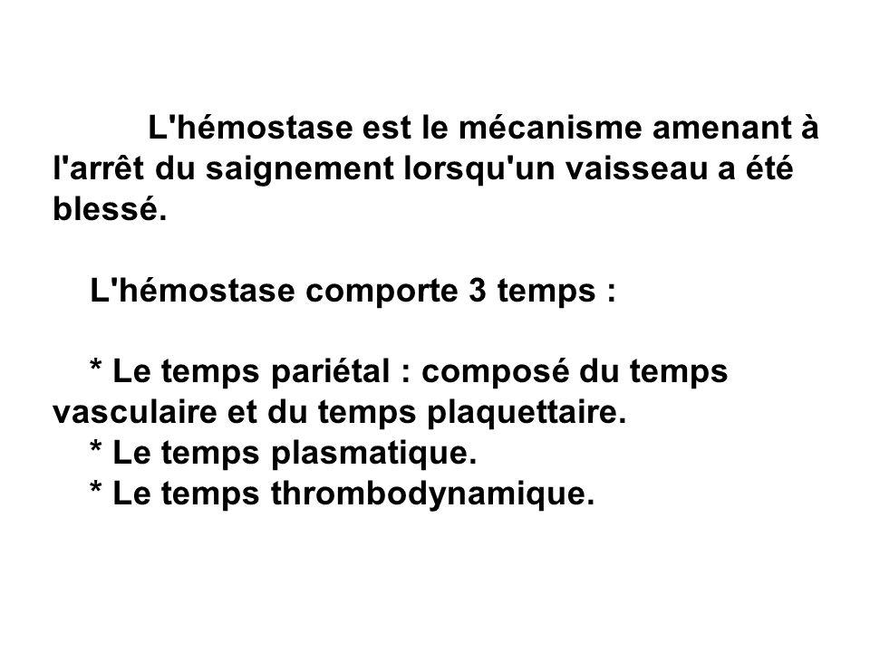 L'hémostase est le mécanisme amenant à l'arrêt du saignement lorsqu'un vaisseau a été blessé. L'hémostase comporte 3 temps : * Le temps pariétal : com