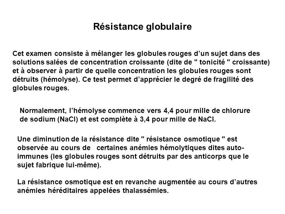 Résistance globulaire Normalement, lhémolyse commence vers 4,4 pour mille de chlorure de sodium (NaCl) et est complète à 3,4 pour mille de NaCl. Une d