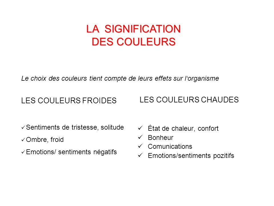 LES COULEURS CHAUDES État de chaleur, confort Bonheur Comunications Emotions/sentiments pozitifs Le choix des couleurs tient compte de leurs effets su
