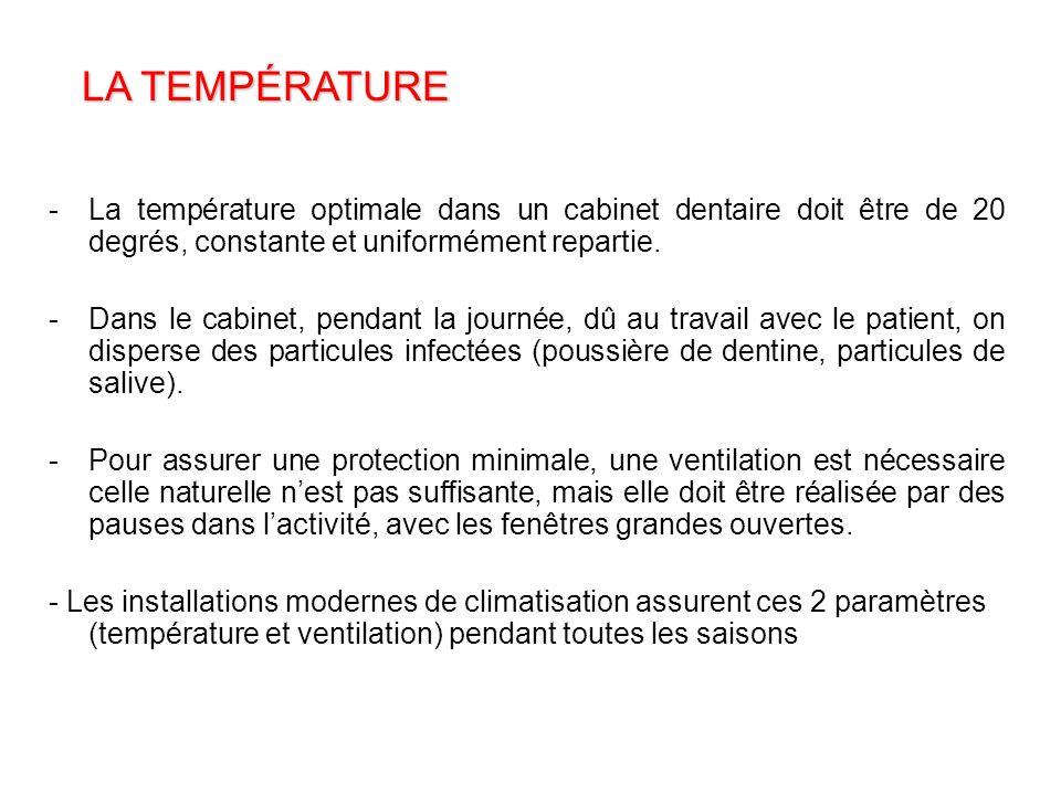 -La température optimale dans un cabinet dentaire doit être de 20 degrés, constante et uniformément repartie. -Dans le cabinet, pendant la journée, dû