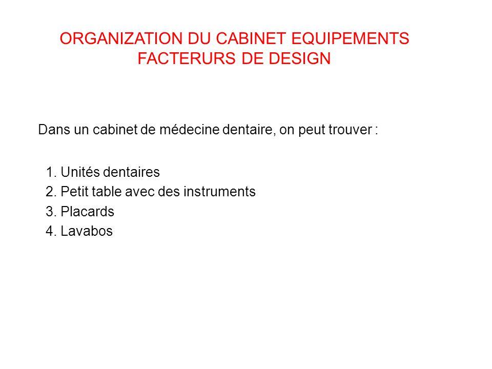 1. Unités dentaires 2. Petit table avec des instruments 3. Placards 4. Lavabos ORGANIZATION DU CABINET EQUIPEMENTS FACTERURS DE DESIGN Dans un cabinet