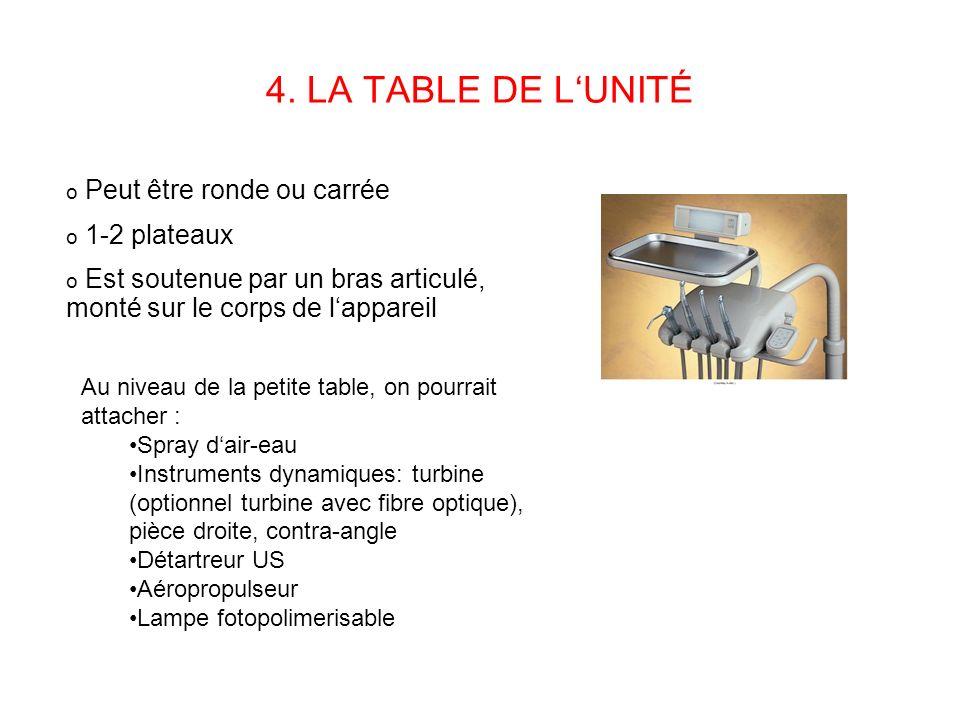 4. LA TABLE DE LUNITÉ o Peut être ronde ou carrée o 1-2 plateaux o Est soutenue par un bras articulé, monté sur le corps de lappareil Au niveau de la