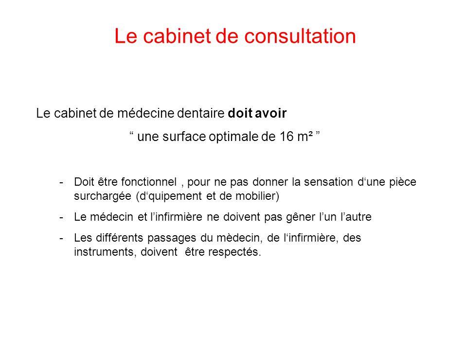 Le cabinet de médecine dentaire doit avoir une surface optimale de 16 m² -Doit être fonctionnel, pour ne pas donner la sensation dune pièce surchargée