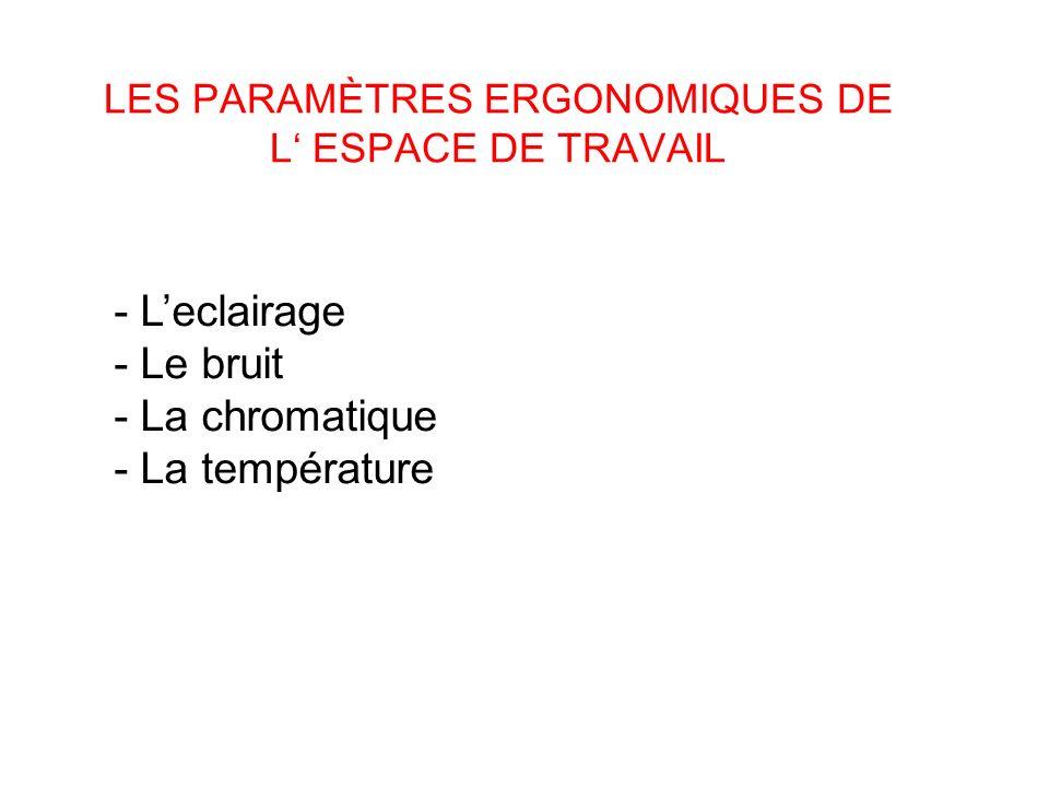 LES PARAMÈTRES ERGONOMIQUES DE L ESPACE DE TRAVAIL - Leclairage - Le bruit - La chromatique - La température