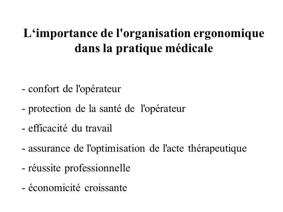 Limportance de l organisation ergonomique dans la pratique médicale - confort de l opérateur - protection de la santé de l opérateur - efficacité du travail - assurance de l optimisation de l acte thérapeutique - réussite professionnelle - économicité croissante