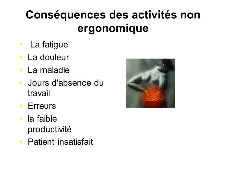 Conséquences des activités non ergonomique La fatigue La douleur La maladie Jours d absence du travail Erreurs la faible productivité Patient insatisfait