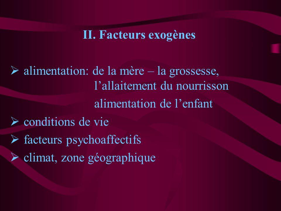 II. Facteurs exogènes alimentation: de la mère – la grossesse, lallaitement du nourrisson alimentation de lenfant conditions de vie facteurs psychoaff
