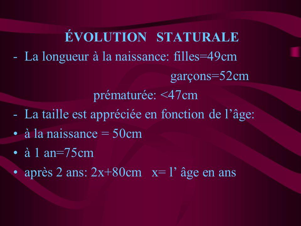 ÉVOLUTION STATURALE -La longueur à la naissance: filles=49cm garçons=52cm prématurée: <47cm -La taille est appréciée en fonction de lâge: à la naissan