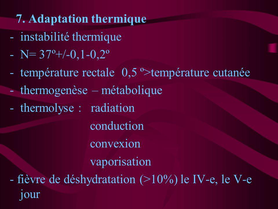 7. Adaptation thermique -instabilité thermique -N= 37º+/-0,1-0,2º -température rectale 0,5 º>température cutanée -thermogenèse – métabolique -thermoly