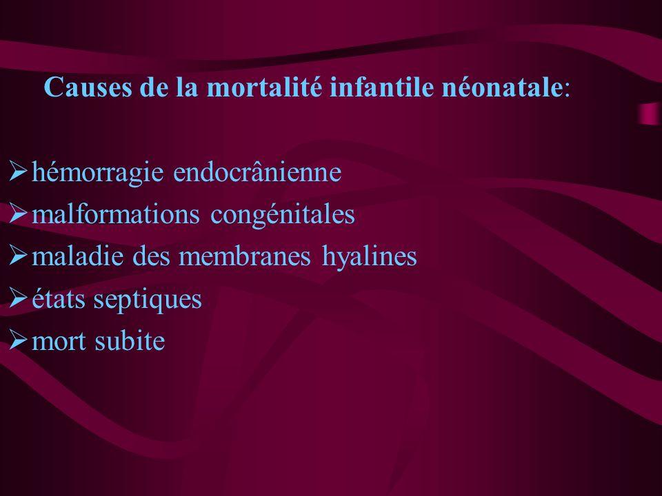 Causes de la mortalité infantile néonatale: hémorragie endocrânienne malformations congénitales maladie des membranes hyalines états septiques mort su