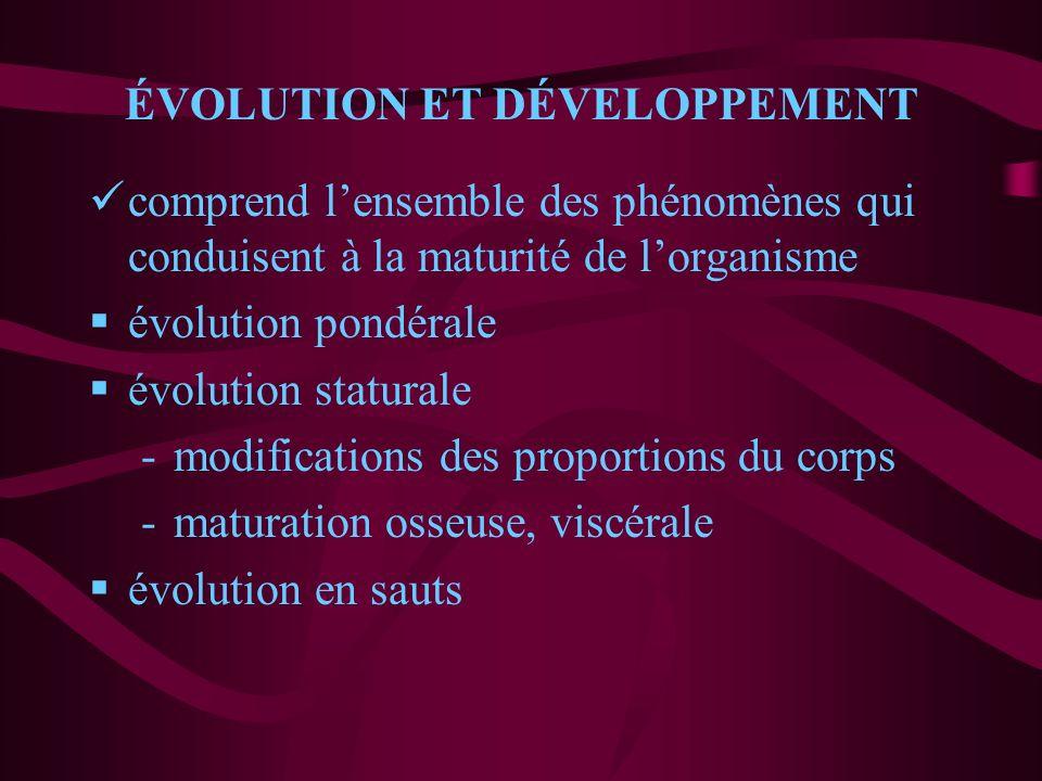 ÉVOLUTION ET DÉVELOPPEMENT comprend lensemble des phénomènes qui conduisent à la maturité de lorganisme évolution pondérale évolution staturale -modif