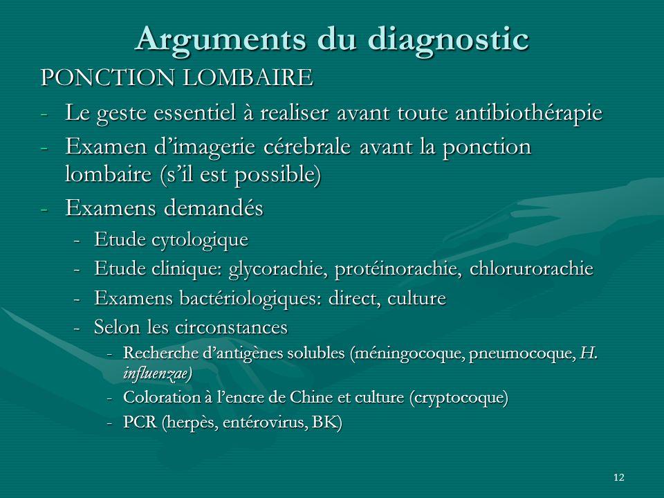 12 Arguments du diagnostic PONCTION LOMBAIRE -Le geste essentiel à realiser avant toute antibiothérapie -Examen dimagerie cérebrale avant la ponction