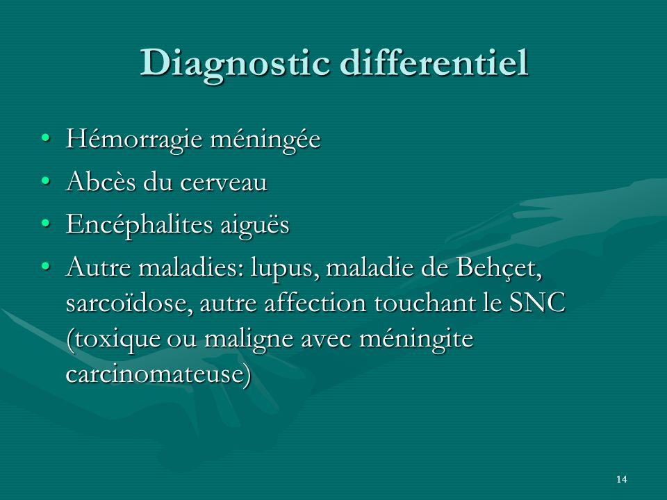 14 Diagnostic differentiel Hémorragie méningéeHémorragie méningée Abcès du cerveauAbcès du cerveau Encéphalites aiguësEncéphalites aiguës Autre maladi