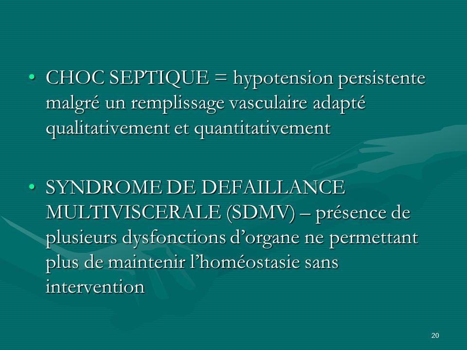 20 CHOC SEPTIQUE = hypotension persistente malgré un remplissage vasculaire adapté qualitativement et quantitativementCHOC SEPTIQUE = hypotension pers