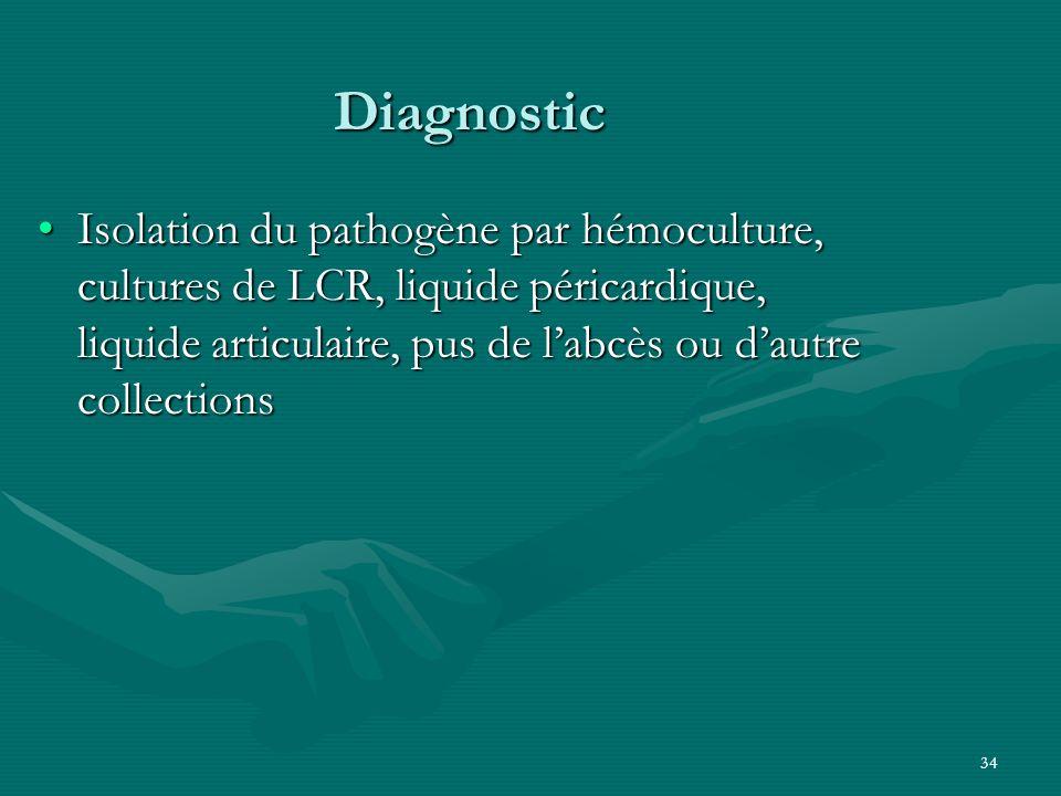 34 Diagnostic Isolation du pathogène par hémoculture, cultures de LCR, liquide péricardique, liquide articulaire, pus de labcès ou dautre collectionsI