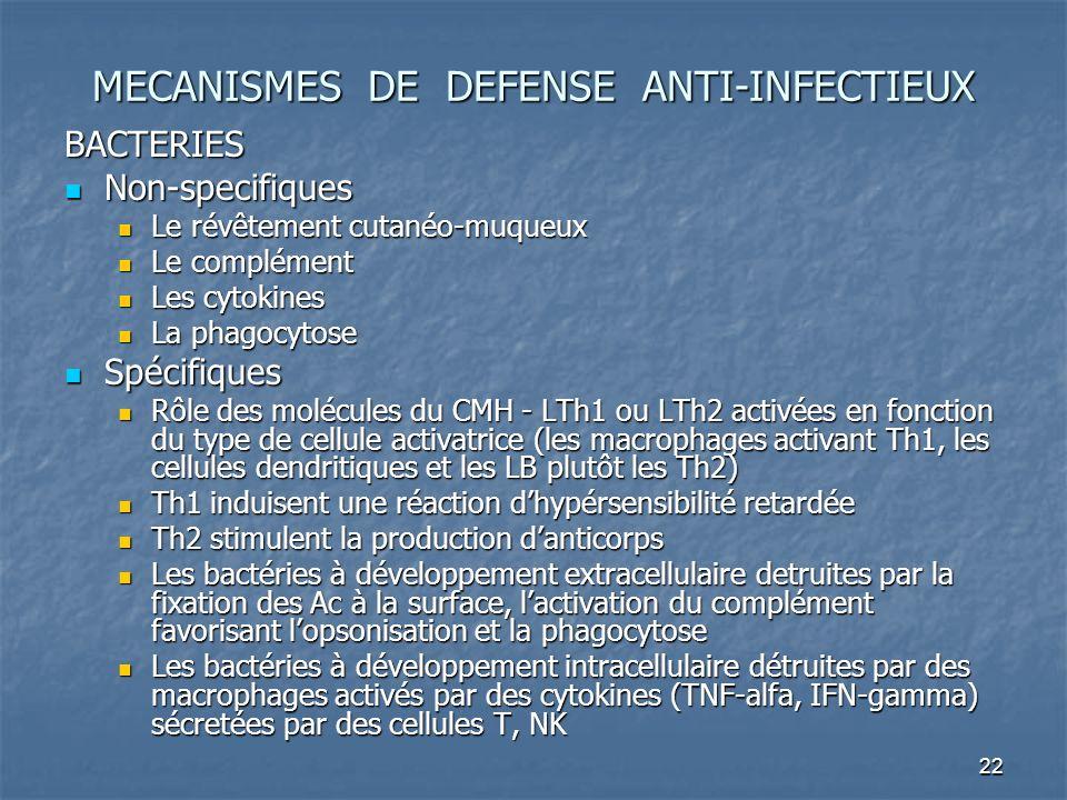 22 MECANISMES DE DEFENSE ANTI-INFECTIEUX BACTERIES Non-specifiques Non-specifiques Le révêtement cutanéo-muqueux Le révêtement cutanéo-muqueux Le comp