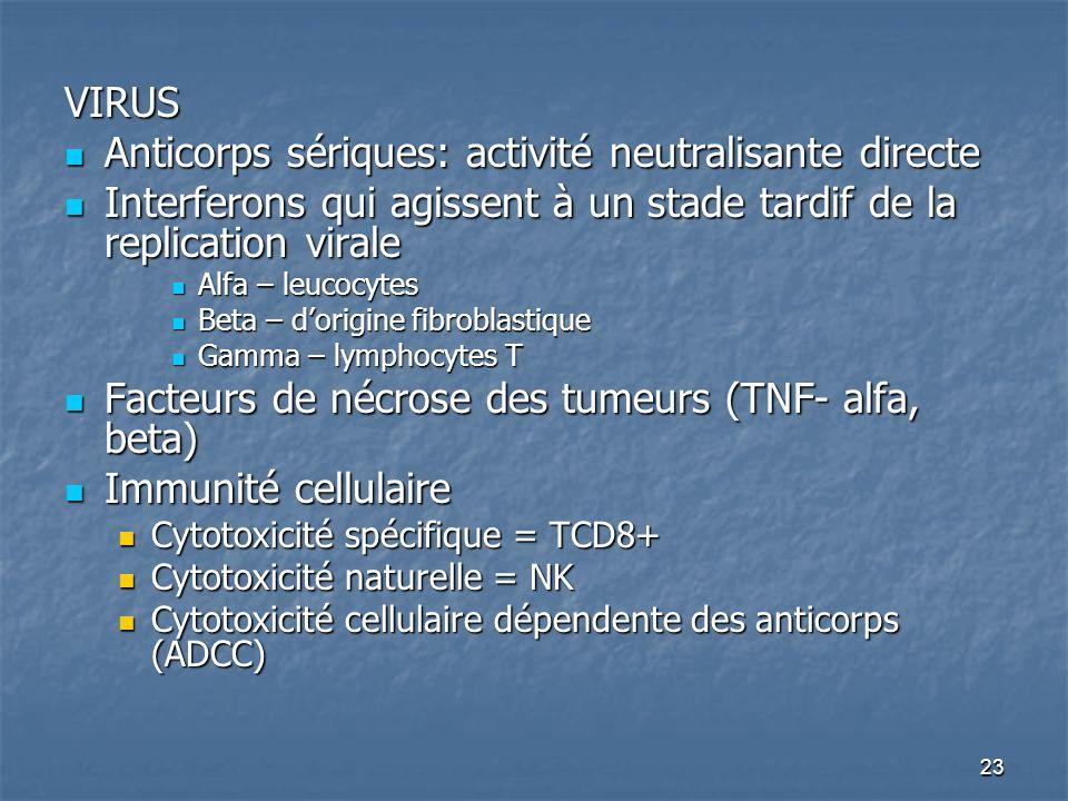 23 VIRUS Anticorps sériques: activité neutralisante directe Anticorps sériques: activité neutralisante directe Interferons qui agissent à un stade tar