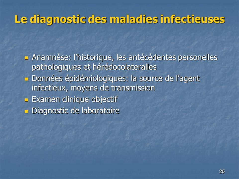 25 Le diagnostic des maladies infectieuses Anamnèse: lhistorique, les antécédentes personelles pathologiques et hérédocolateralles Anamnèse: lhistoriq