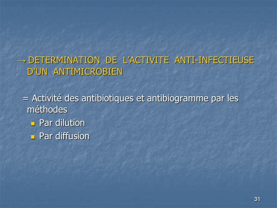 31 DETERMINATION DE LACTIVITE ANTI-INFECTIEUSE DUN ANTIMICROBIEN DETERMINATION DE LACTIVITE ANTI-INFECTIEUSE DUN ANTIMICROBIEN = Activité des antibiot