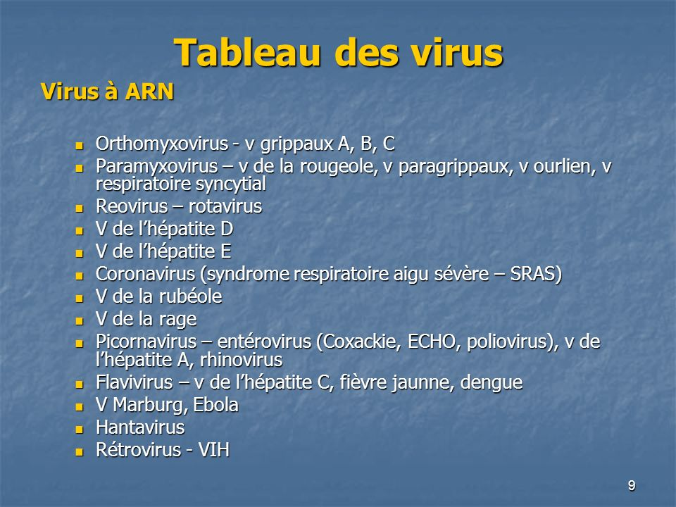 9 Tableau des virus Virus à ARN Orthomyxovirus - v grippaux A, B, C Orthomyxovirus - v grippaux A, B, C Paramyxovirus – v de la rougeole, v paragrippa