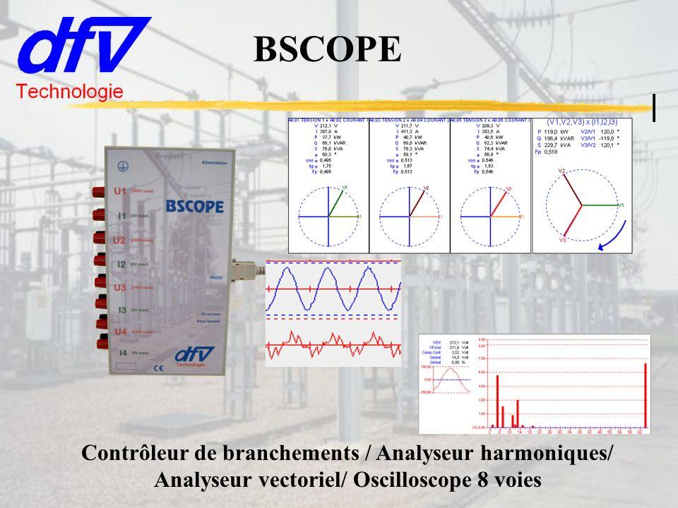 BSCOPE Contrôleur de branchements / Analyseur harmoniques/ Analyseur vectoriel/ Oscilloscope 8 voies