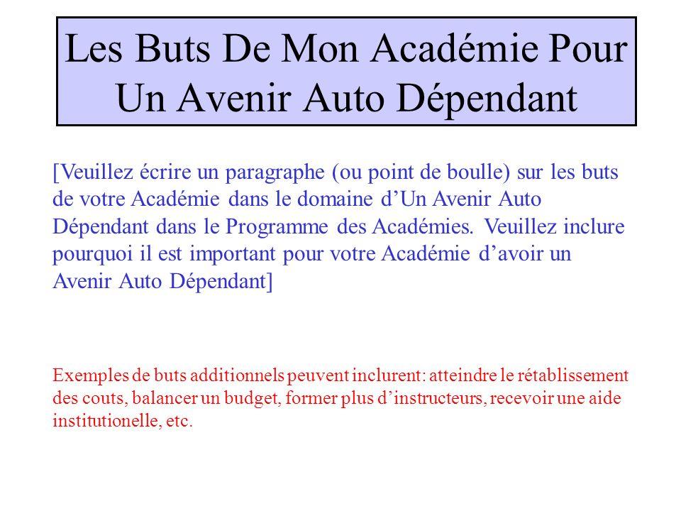 Les Buts De Mon Académie Pour Un Avenir Auto Dépendant [Veuillez écrire un paragraphe (ou point de boulle) sur les buts de votre Académie dans le domaine dUn Avenir Auto Dépendant dans le Programme des Académies.