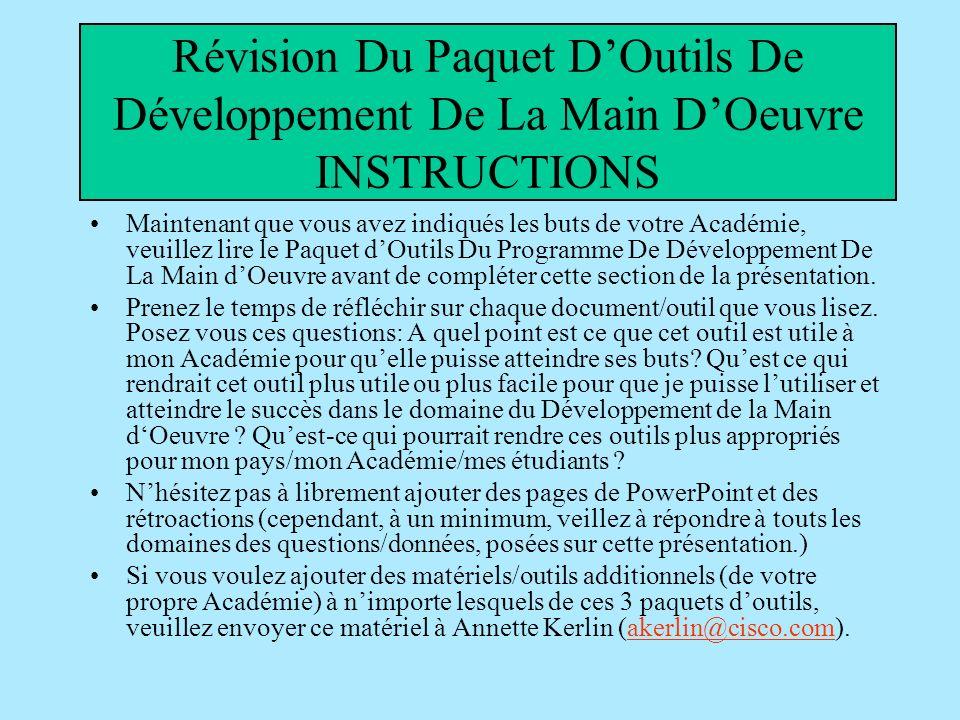 Révision De LEssaie Du Paquet DOutils J ai modifié loutil/lévènement de [ inserez loutil/nom de levenement] du [inserez le nom du paquet doutils] selon la situation de ma propre Académie.