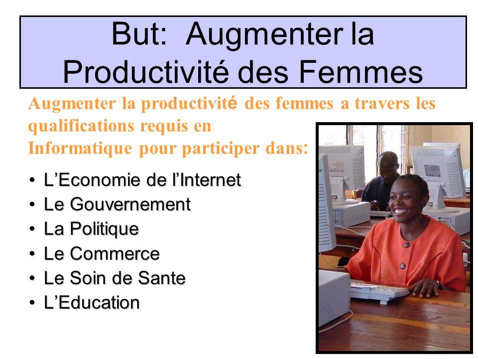 Comment Est-ce que le Programme des Académies de Réseaux Bénéficie les Femmes .