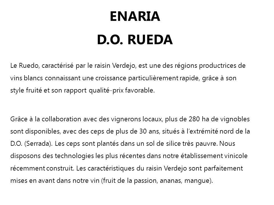 ENARIA D.O.