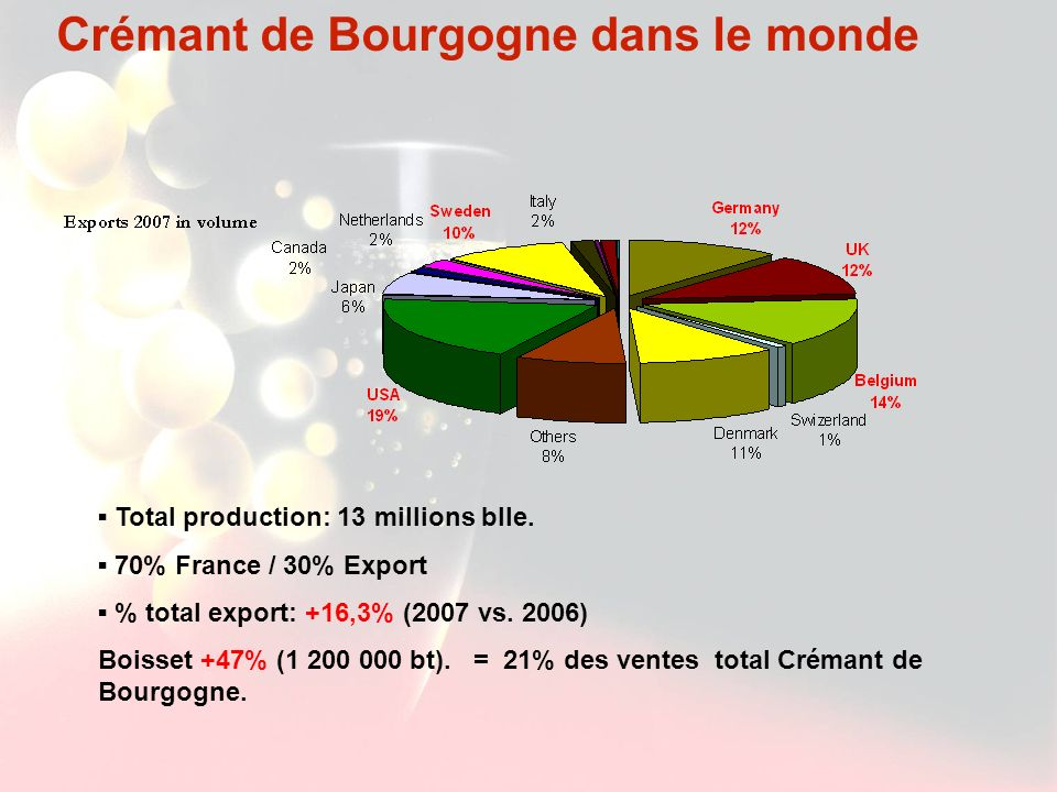 GRANDIN Brut The base of the range, and of Grandins notoriety, accounts for 70% of total production.