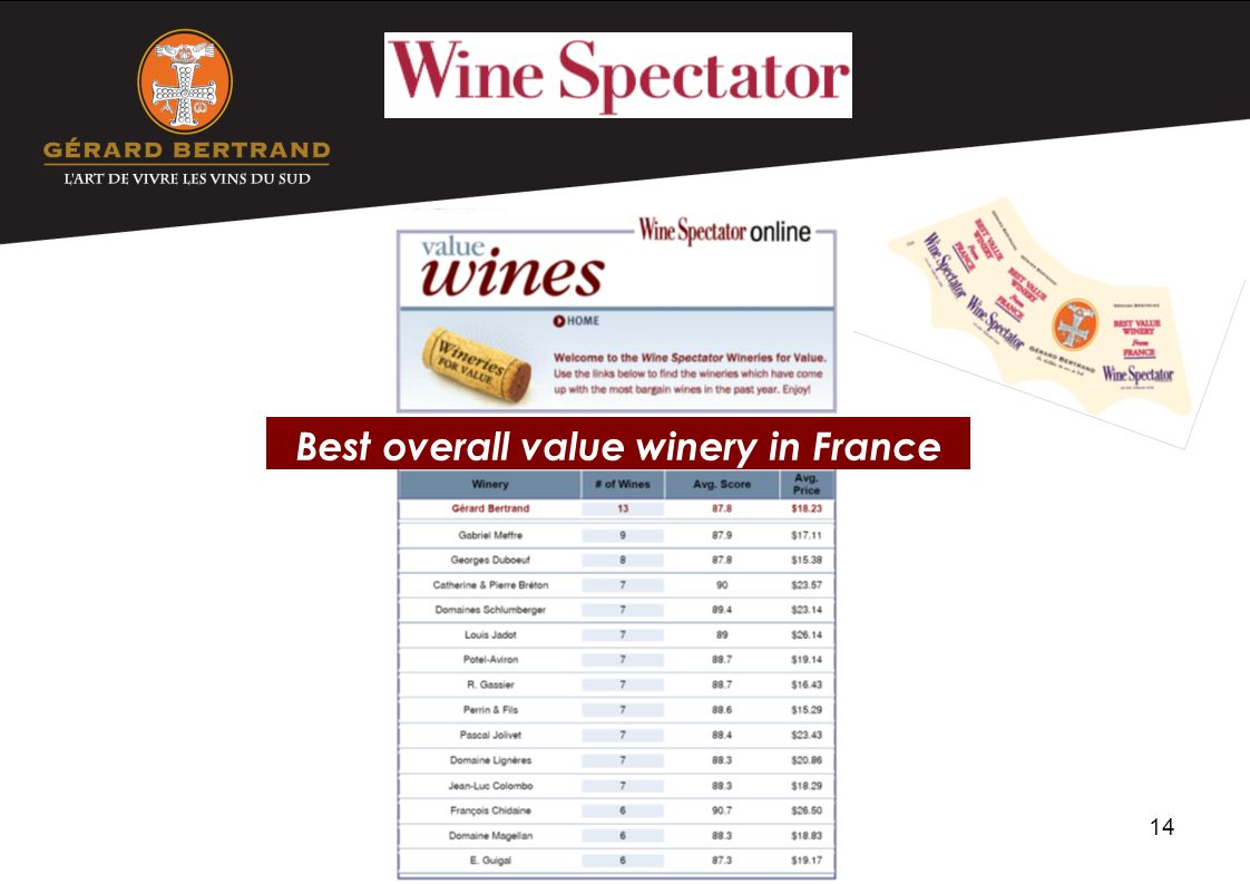 14 Best overall value winery in France