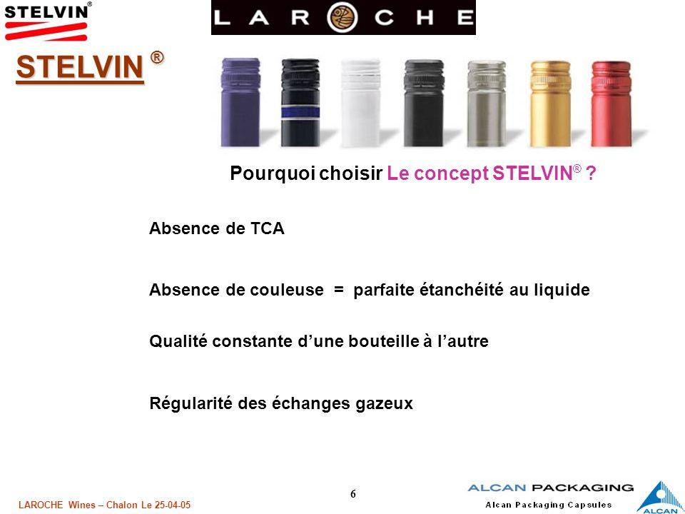 7 LAROCHE Wines – Chalon Le 25-04-05 STELVIN ® Plus pratique : Une ouverture et une re-fermeture faciles .