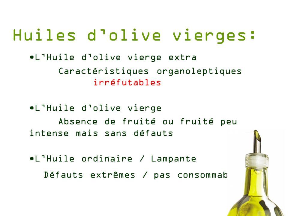 Huiles dolive vierges: LHuile dolive vierge extra Caractéristiques organoleptiques irréfutables LHuile dolive vierge Absence de fruité ou fruité peu i