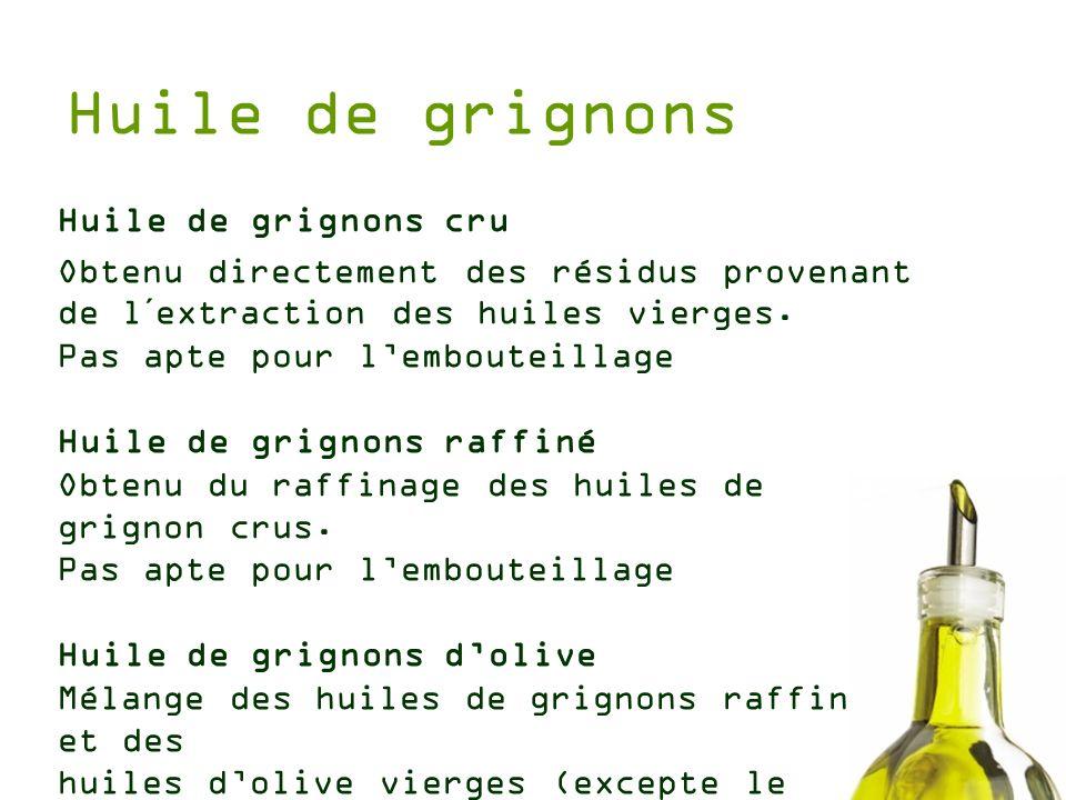 Huile de grignons Huile de grignons cru Obtenu directement des résidus provenant de l´extraction des huiles vierges. Pas apte pour lembouteillage Huil