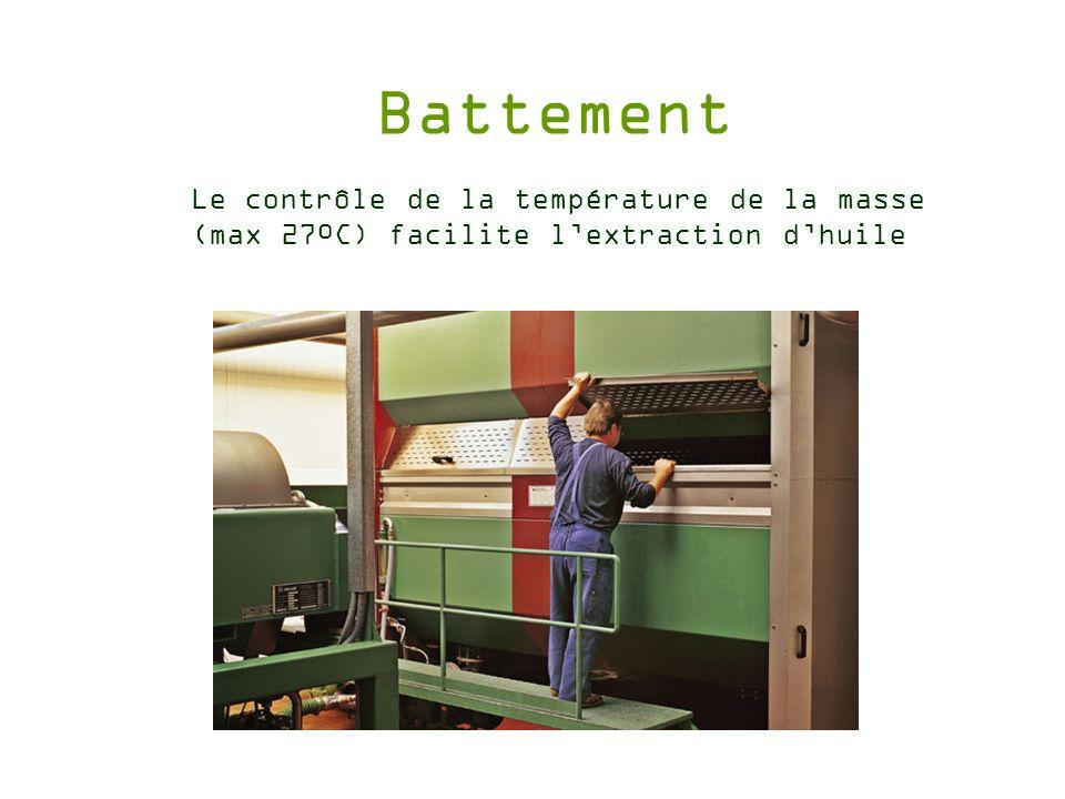 Battement Le contrôle de la température de la masse (max 27ºC) facilite lextraction dhuile