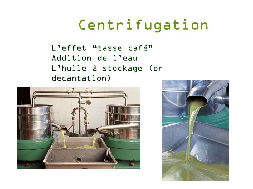 Centrifugation Leffet tasse café Addition de leau Lhuile à stockage (or décantation)