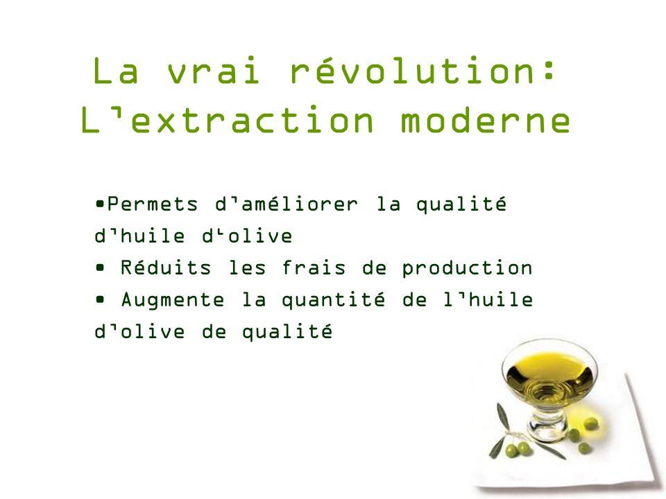 La vrai révolution: Lextraction moderne Permets daméliorer la qualité dhuile dolive Réduits les frais de production Augmente la quantité de lhuile dol